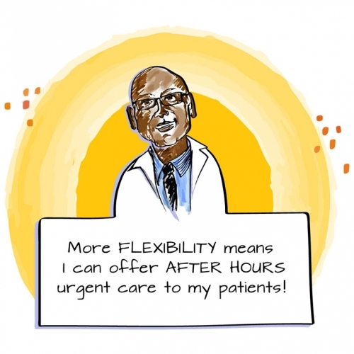 THE BENEFITS OF FLEX